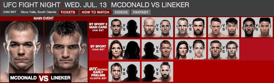 UFC Fight Night 91 odds