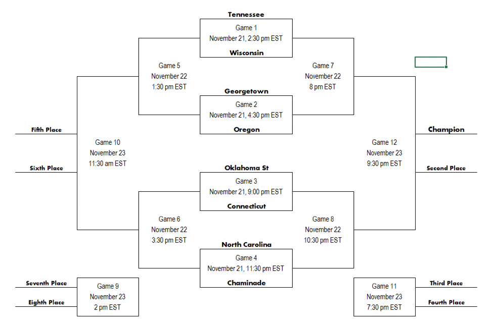 maui-invitational-bracket